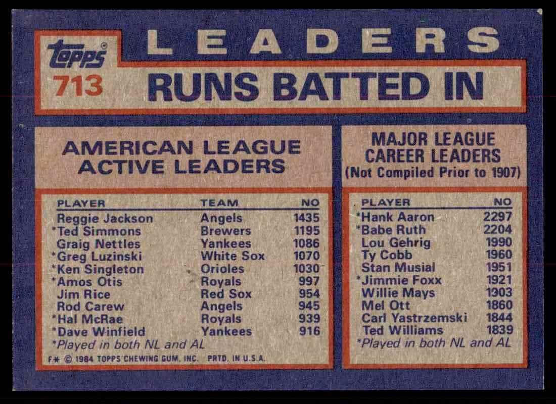 1984 Topps Reggie Jackson #713 card back image