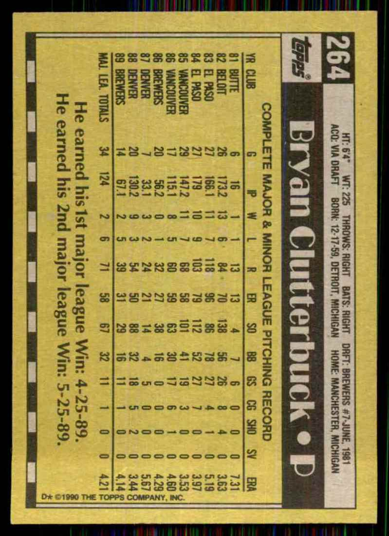 1990 Topps Bryan Clutterbuck #264 card back image
