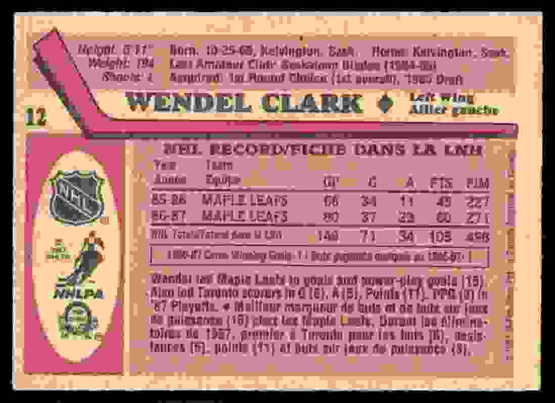1987-88 O-Pee-Chee Wendel Clark #12 card back image