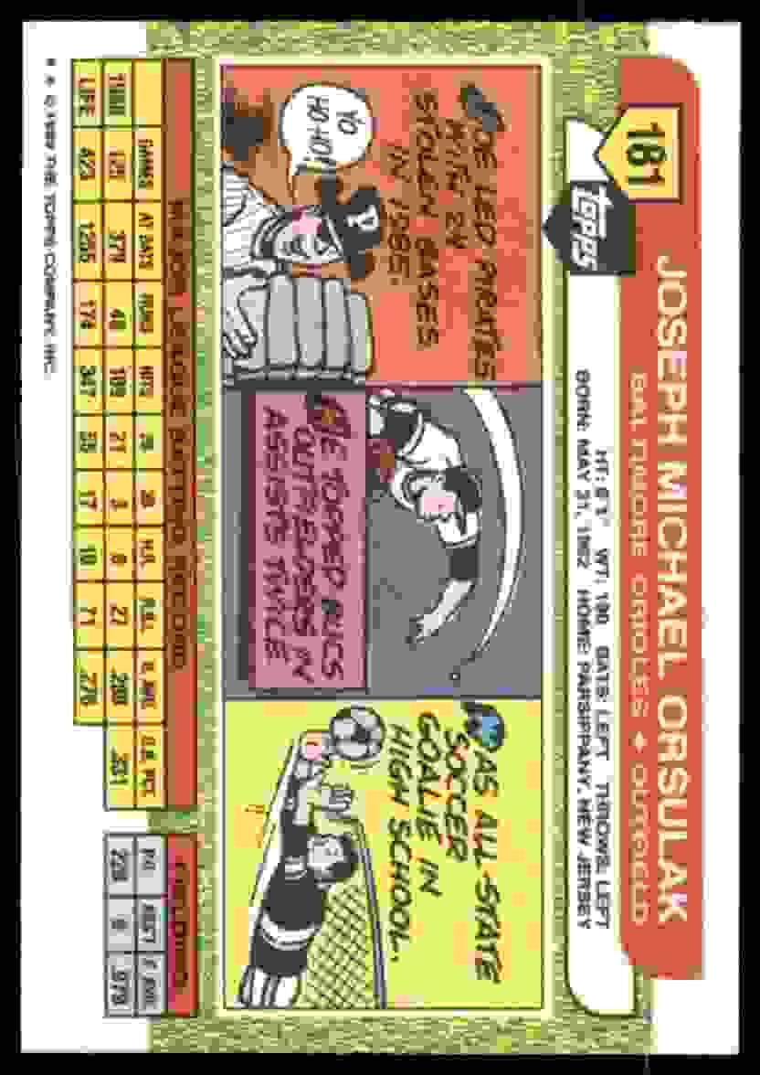 1989 Topps Big Joe Orsulak #181 card back image