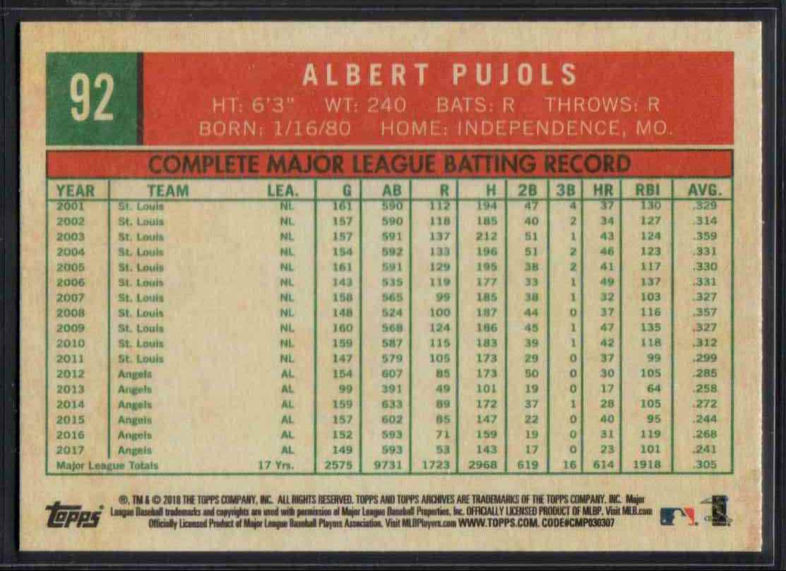2018 Topps Archives Albert Pujols #92 card back image