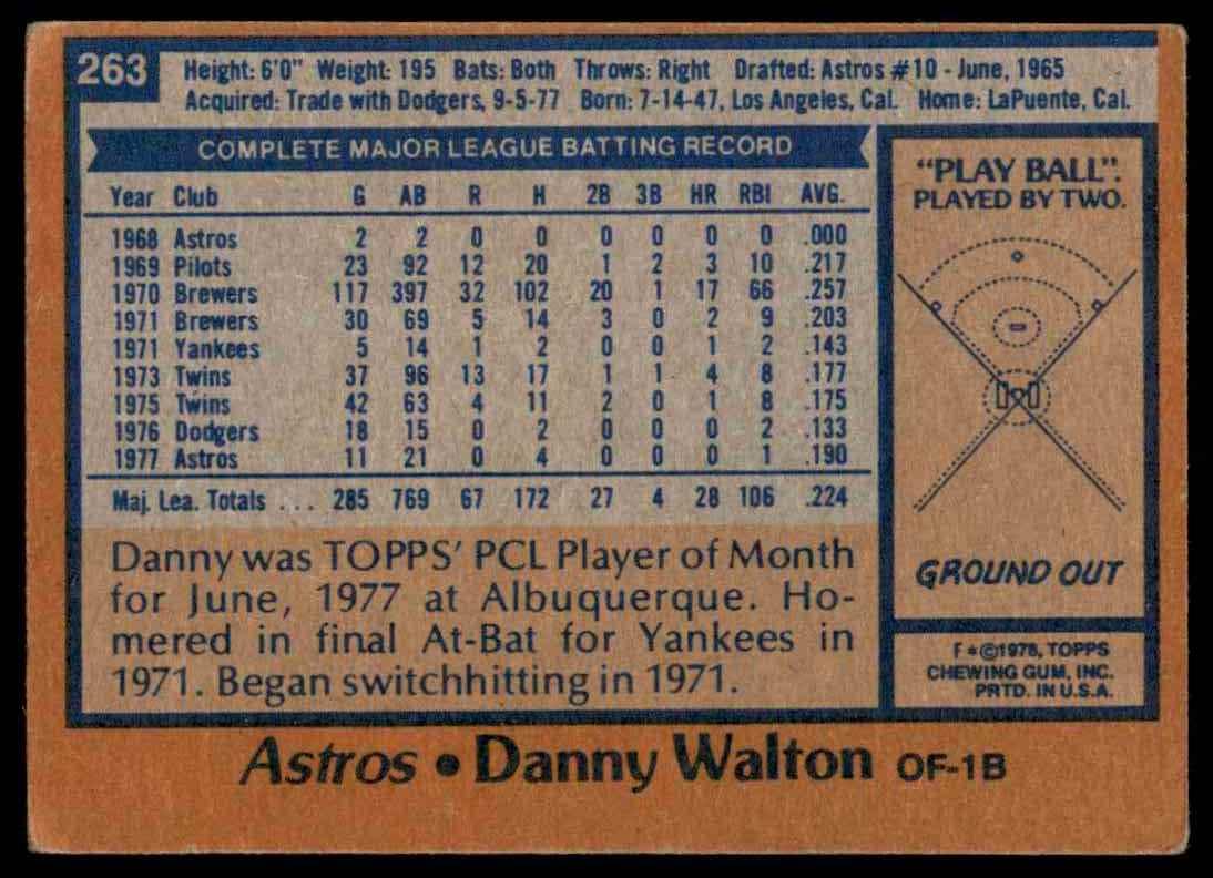 1978 Topps Rudy May #263 card back image