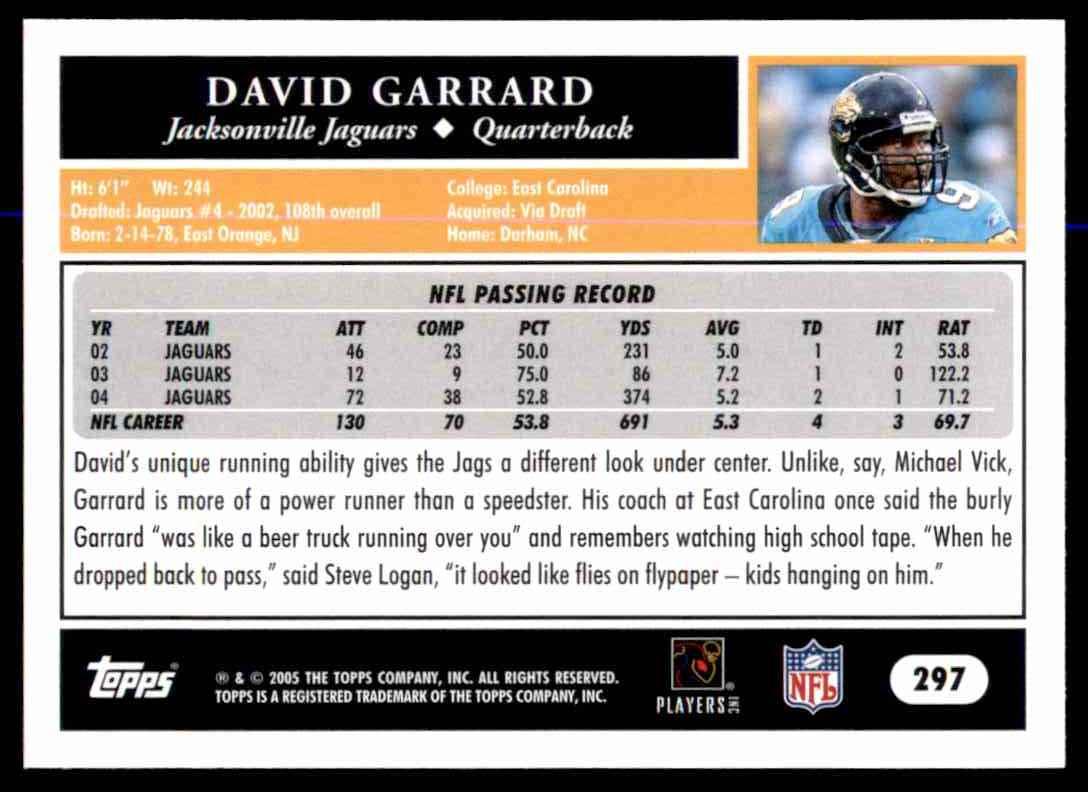 2005 Topps David Garrard #297 card back image