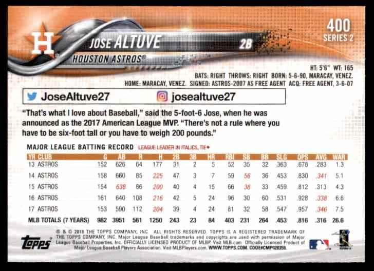 2018 Topps Jose Altuve #400 card back image