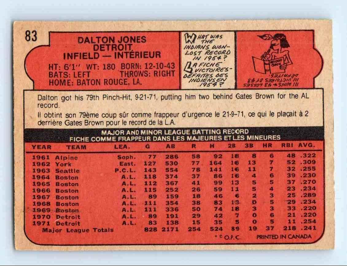 1972 O-Pee-Chee Dalton Jones #83 card back image