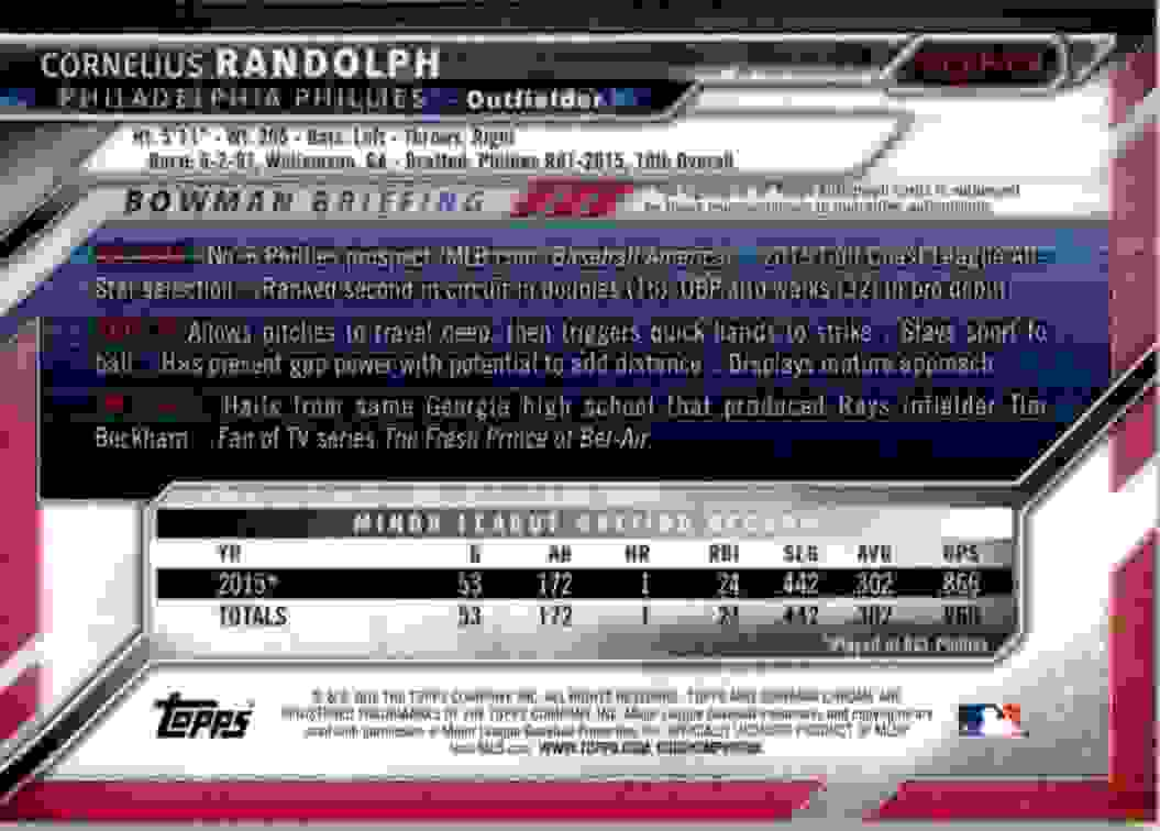 2016 Bowman Chrome Cornelius Randolph #BCAP-CR card back image