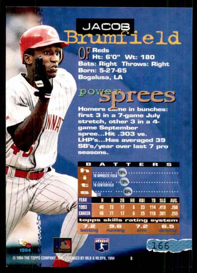 1994 Stadium Club Jacob Brumfield #166 card back image