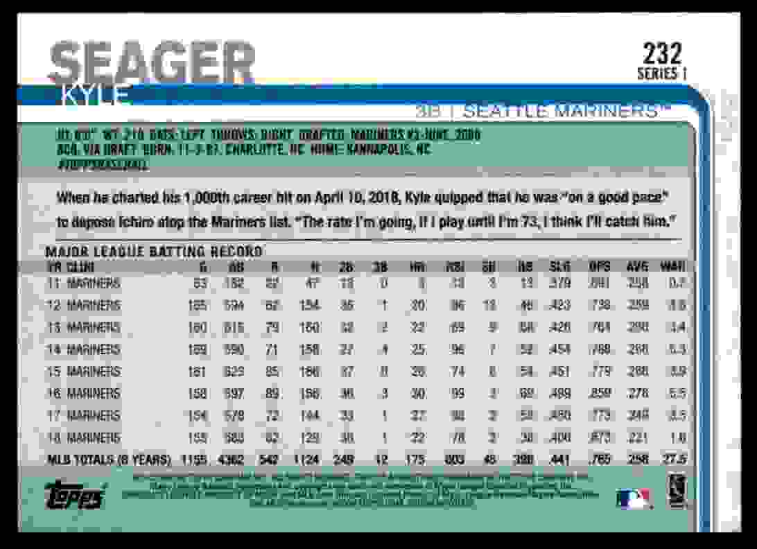 2019 Topps Kyle Seager #232 card back image