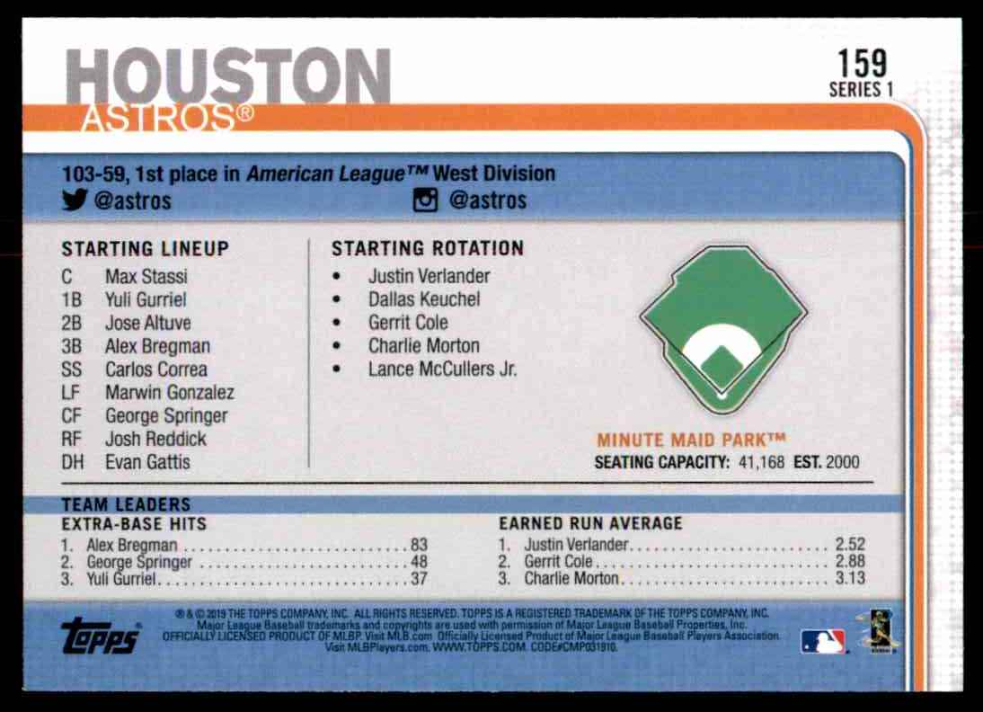 2019 Topps Minute Maid Park #159 card back image