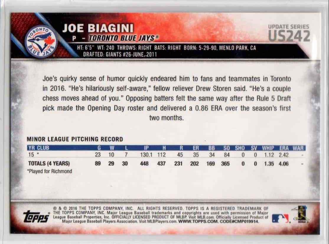 2016 Topps Update Joe Biagini #US242 card back image