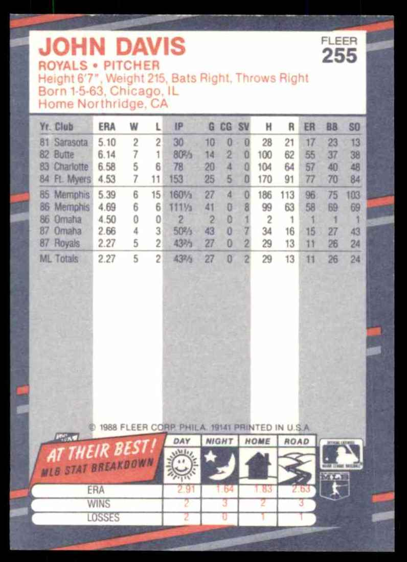 1988 Fleer John Davis #255 card back image