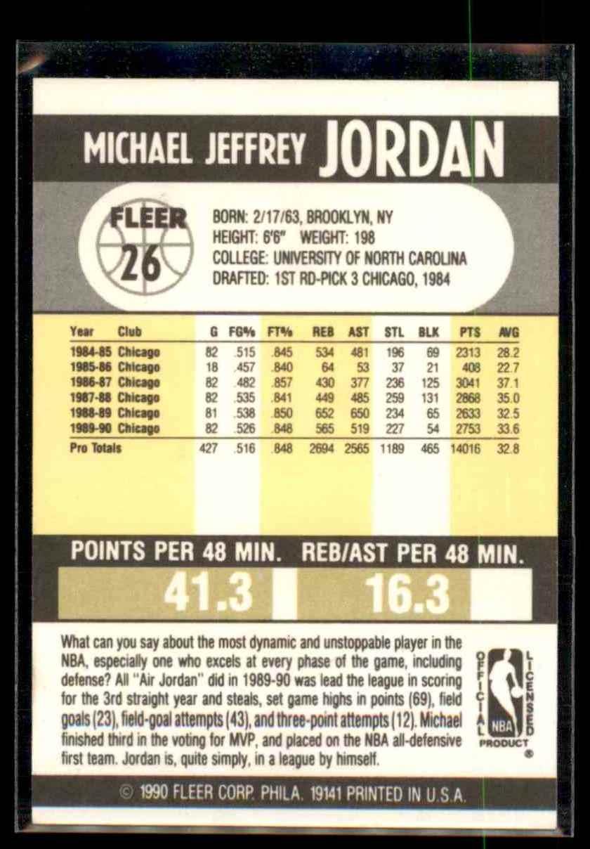 1990-91 Fleer Michael Jordan UER/(Led NBA In Scoring 4 Years, Not 3) #26 card back image