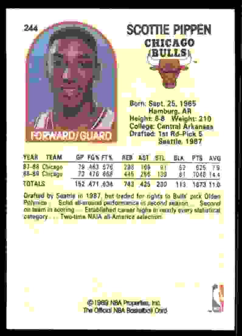 1989-90 Hoops Scottie Pippen #244 card back image