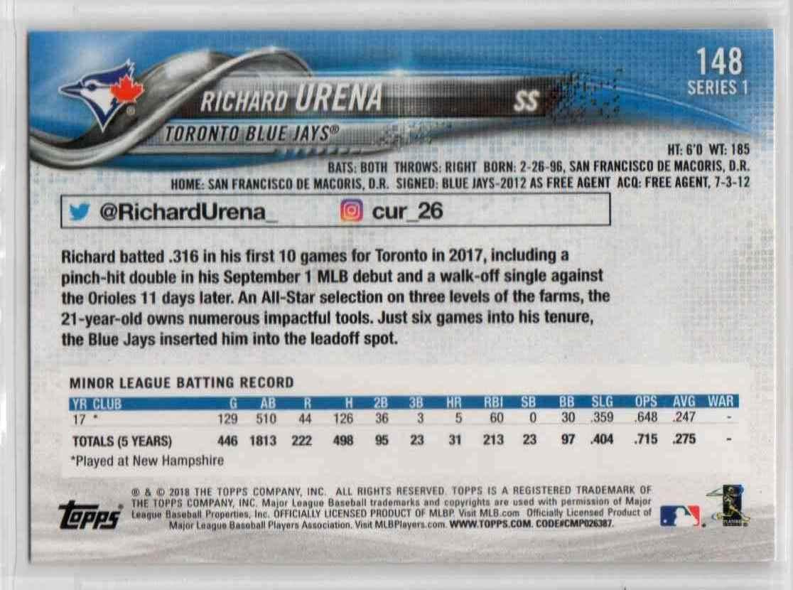 2018 Topps Series 1 Richard Urena #148 card back image