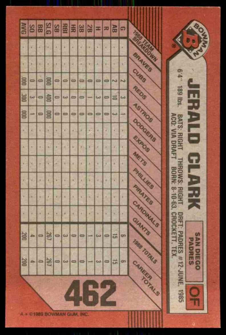 1989 Bowman Jerald Clark RC #462 card back image