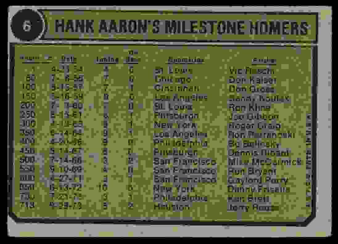 1974 Topps ! Hak Aaron #6 card back image
