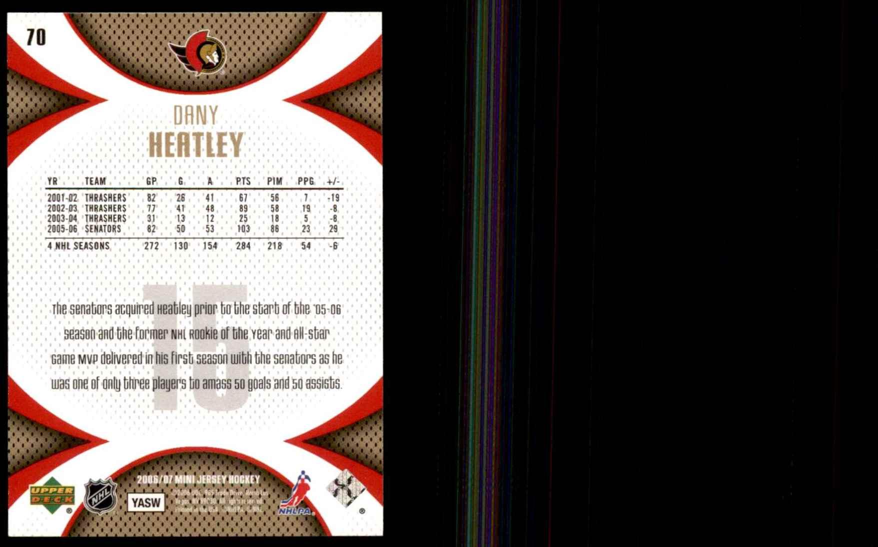 2006-07 Mini Jersey Dany Heatley #70 card back image
