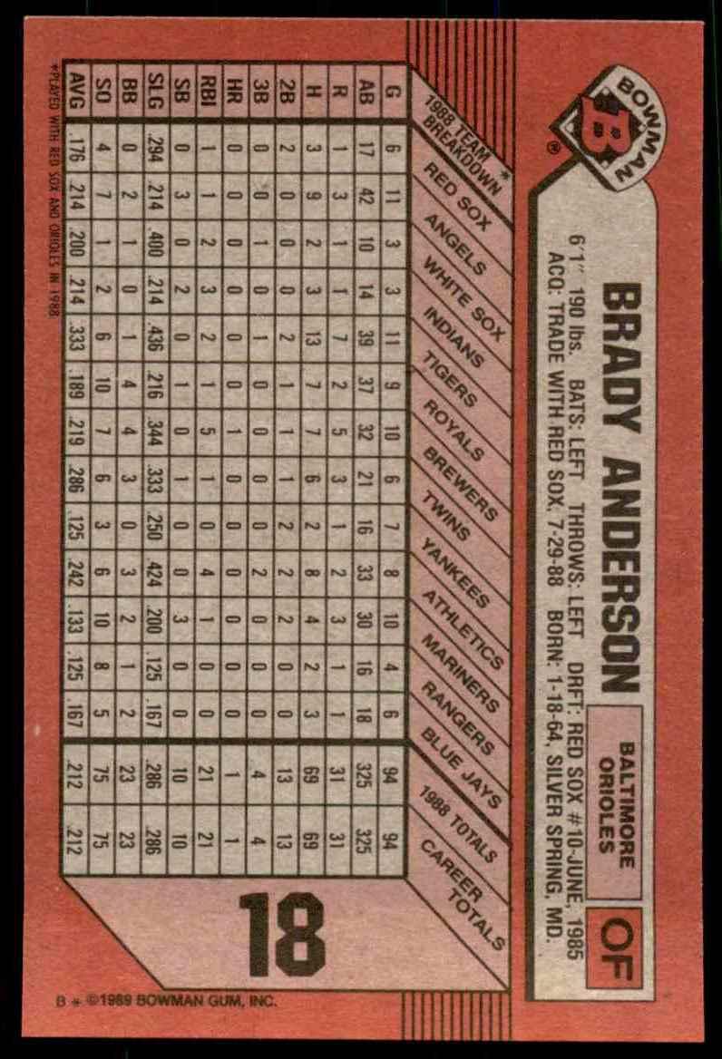 1989 Bowman Brady Anderson RC #18 card back image