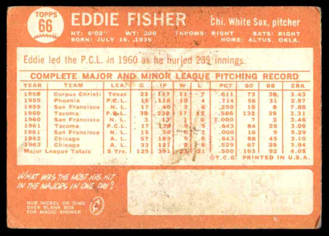 1964 Topps Eddie Fisher #66 card back image