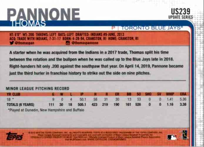 2019 Topps Update Thomas Pannone RC #US239 card back image