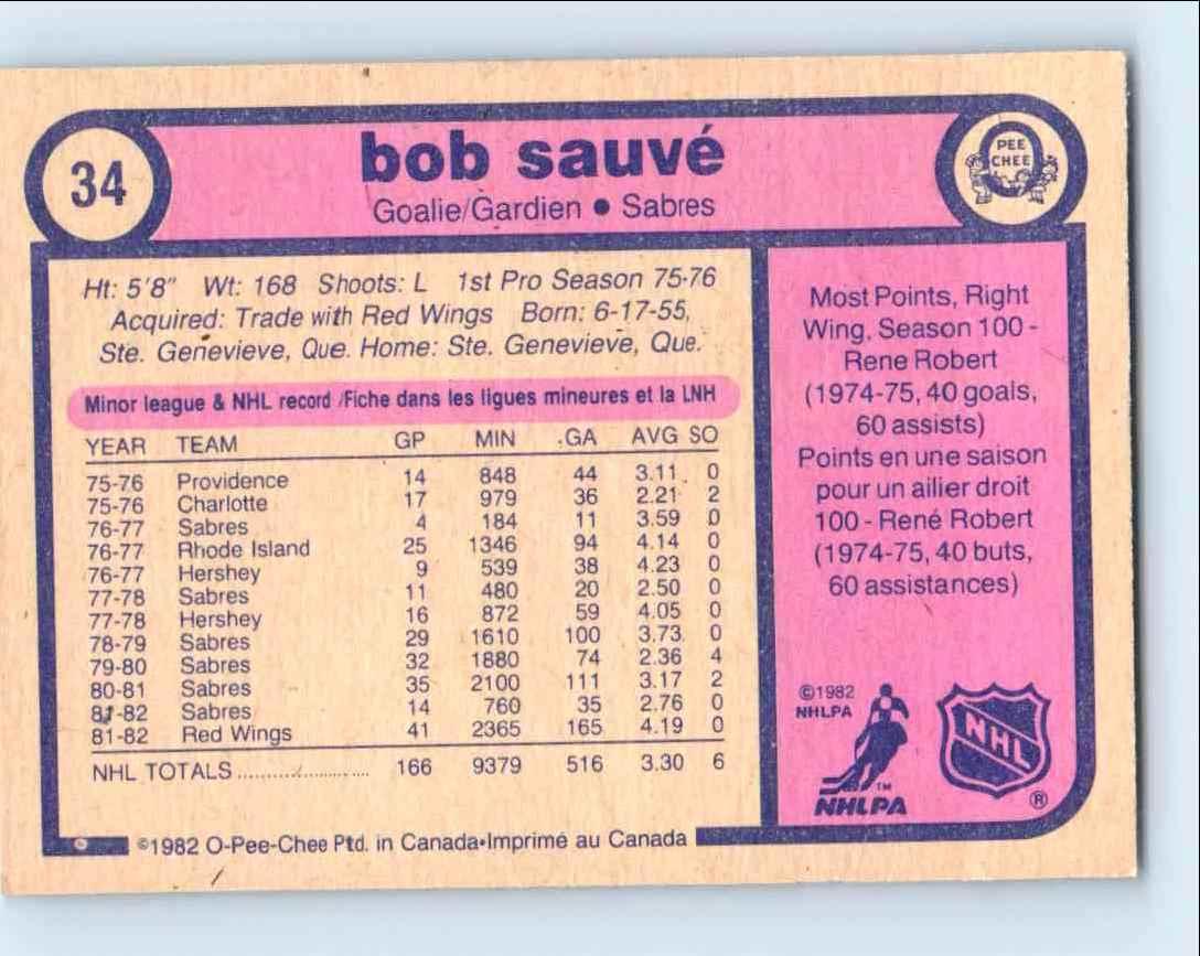1982-83 O-Pee-Chee Bob Sauve #34 card back image