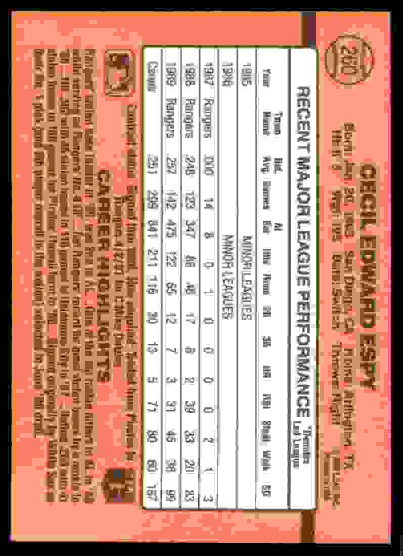1990 Donruss Cecil Espy #260 card back image