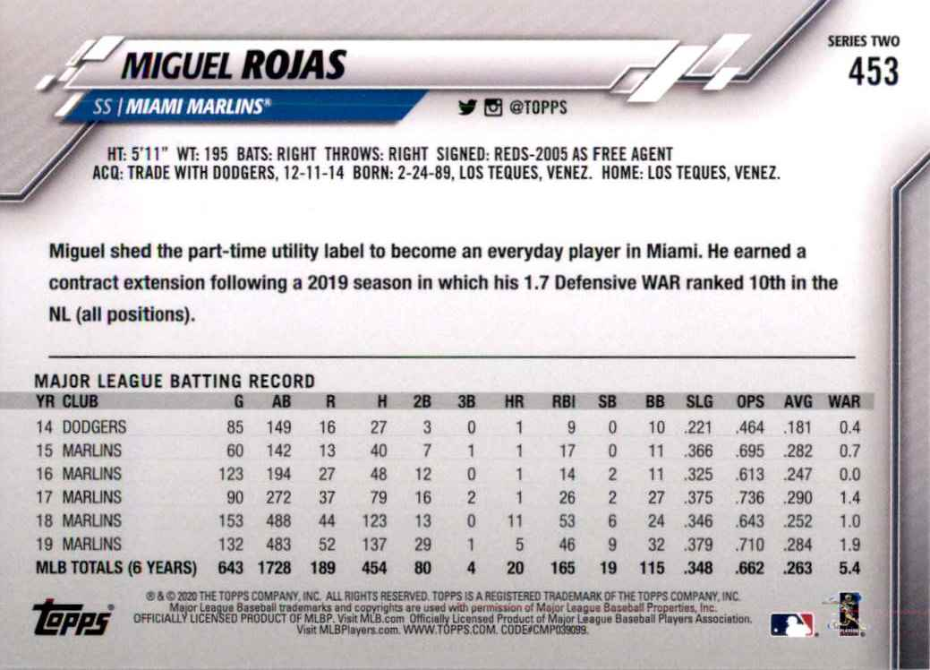 2020 Topps Miguel Rojas #453 card back image