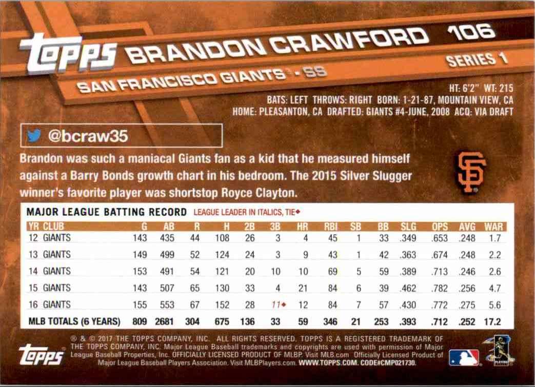 2017 Topps Brandon Crawford #106 card back image