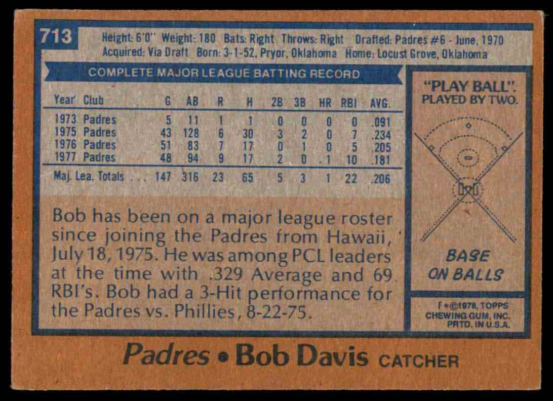 1978 Topps Bob Davis #713 card back image