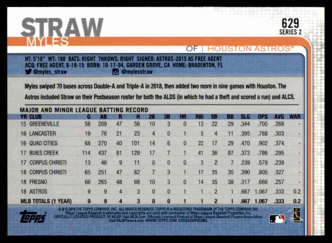 2019 Topps Series 2 Myles Straw #629 card back image