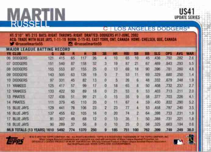 2019 Topps Update Russell Martin #US41 card back image