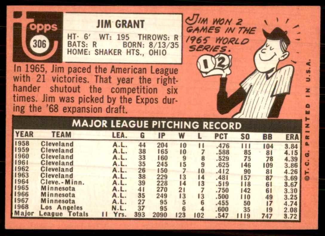 1969 Topps Jim Grant #306 card back image