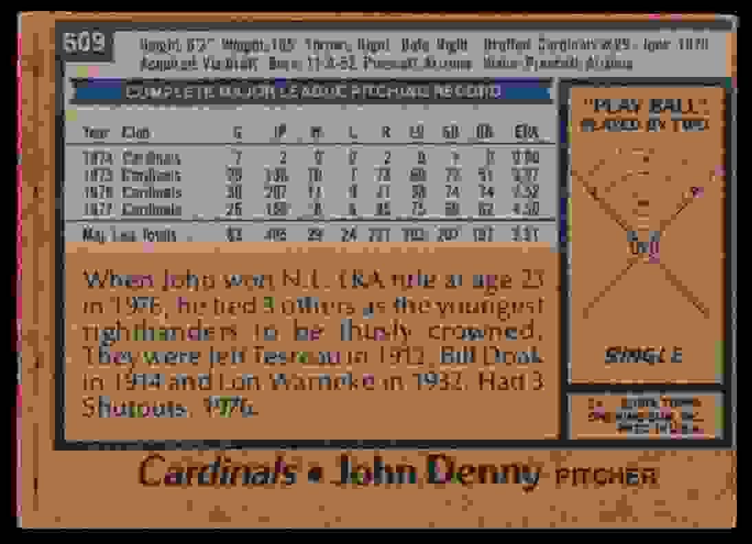 1978 Topps John Denny #609 card back image