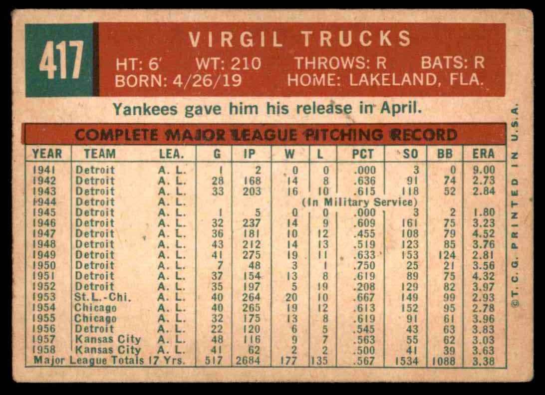 1959 Topps Virgil Trucks #417 card back image