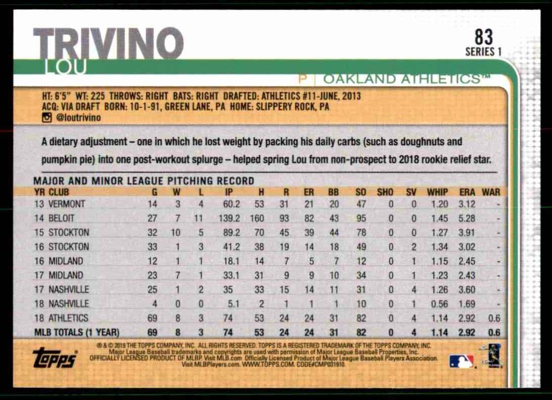 2019 Topps Lou Trivino #83 card back image