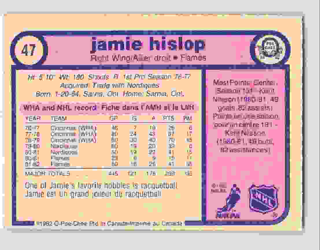 1982-83 O-Pee-Chee Jamie Hislop #47 card back image