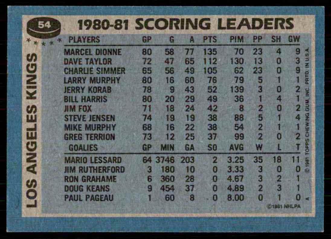 1981-82 Topps Marcel Dionne #54 card back image