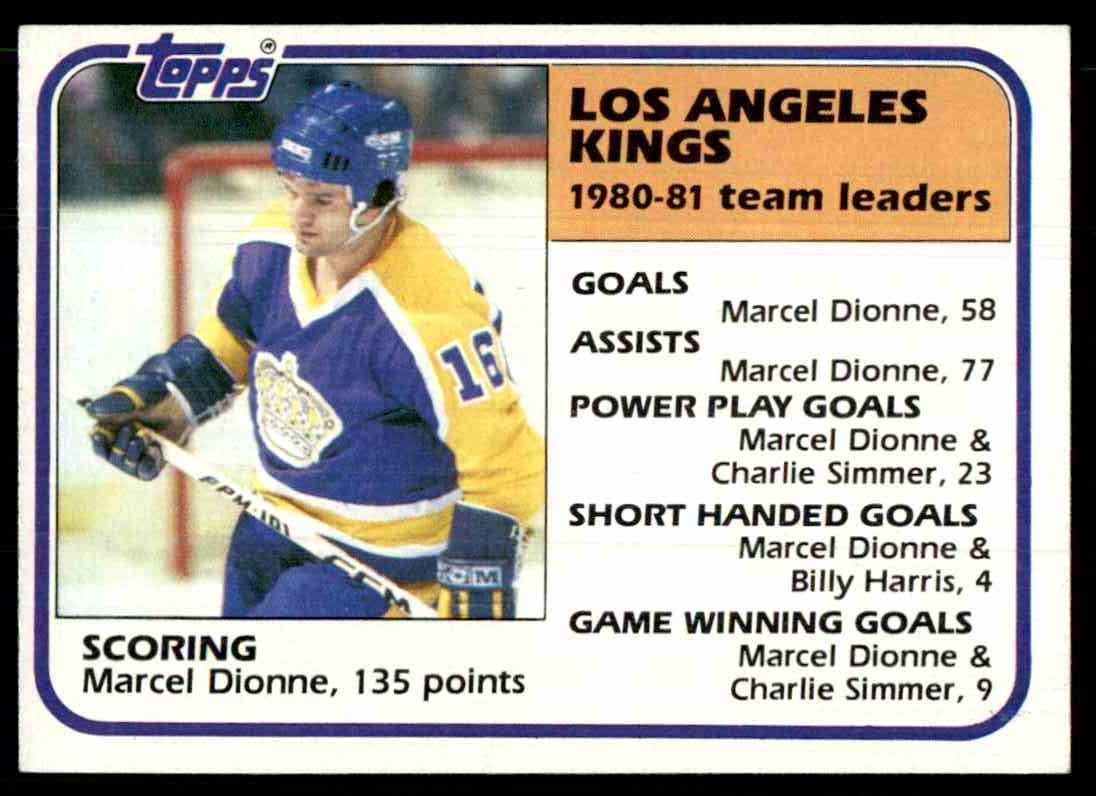 1981-82 Topps Marcel Dionne #54 card front image