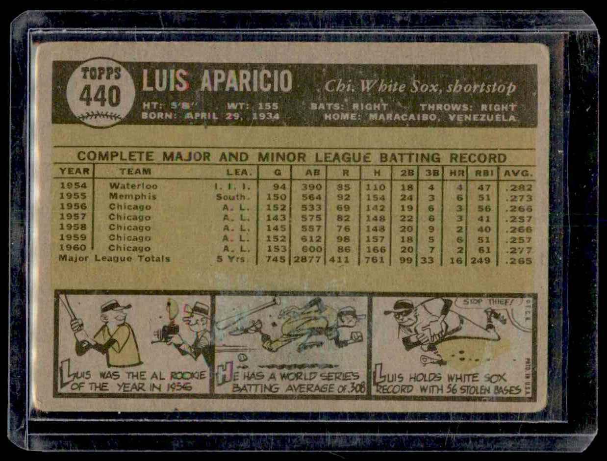 1961 Topps Luis Aparicio #440 card back image