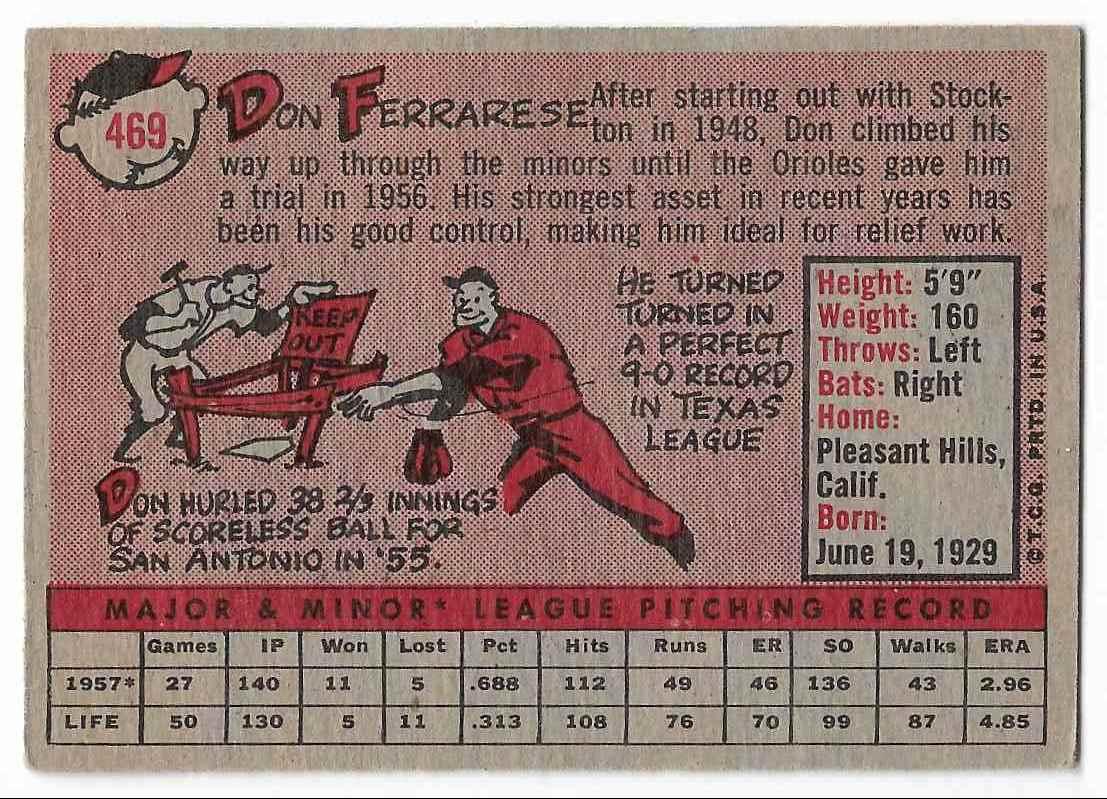 1958 Topps Don Ferrarese #469 card back image