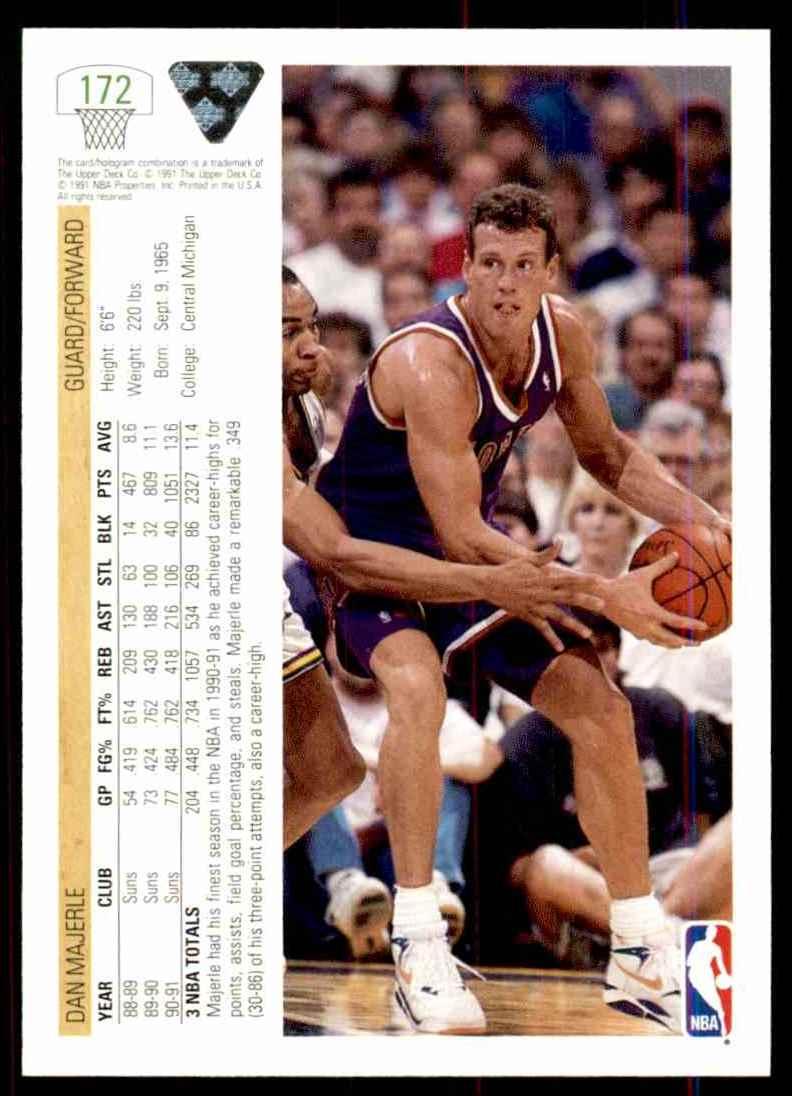 1991-92 Upper Deck Dan Majerle #172 card back image
