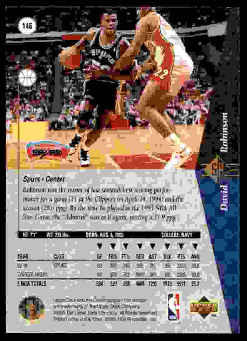 1994-95 SP David Robinson #146 card back image