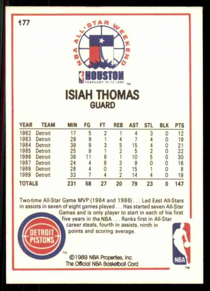 1989-90 Hoops Isiah Thomas #177 card back image
