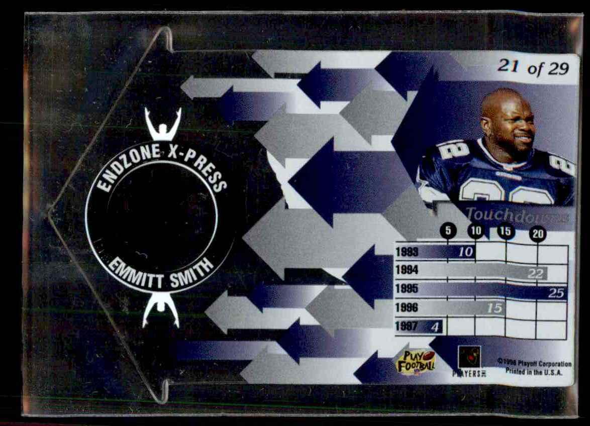 1998 Playoff Momentum Endzone X-Press Emmitt Smith #21 card back image